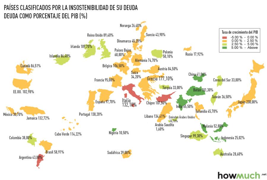infografia deuda pib