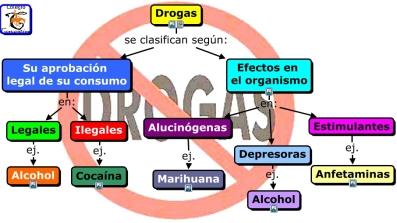 Drogas 10